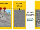 Seismic Reflection Survey
